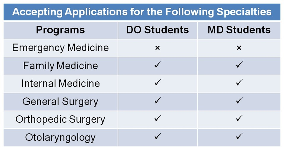 Medical Students Accepted